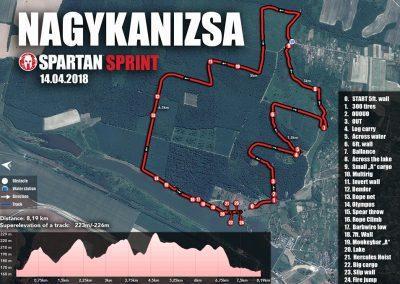 Spartan Race 13